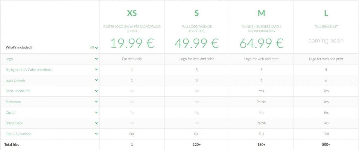 Pricing Logaster