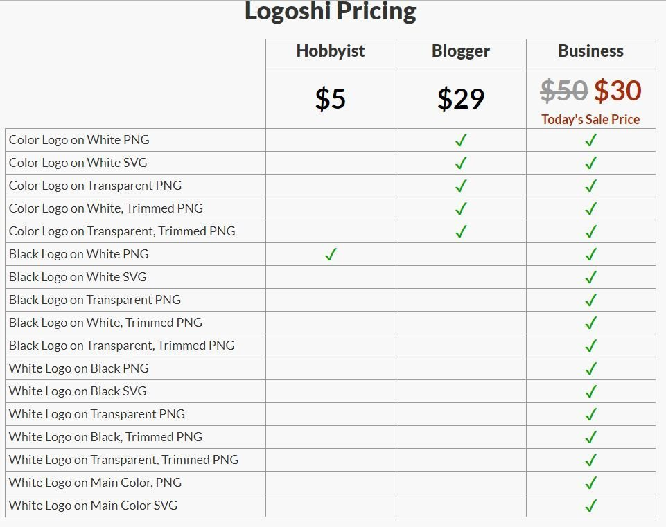 Pricing Logoshi