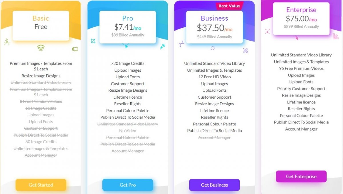 Pricing Design Wizard